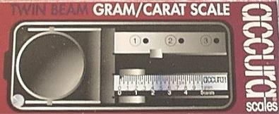 Twin Beam Scale Display